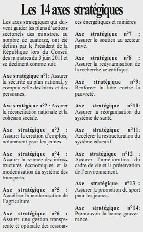 LES 14 AXES STRATEGIQUES